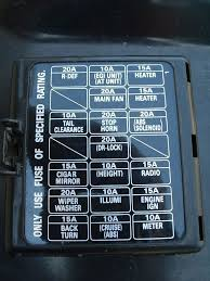 1991 fuse box diagram page 2 subaru legacy forums i1116 photobucket com albums eriorfuse2 jpg