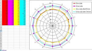Spoke Tension Chart Forums Mtbr Com