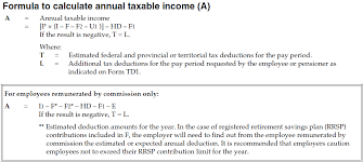 How To Figure Out Payroll Tax Federal Tax Calculation Erp Human Capital Management Scn Wiki