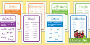 Noun refers to a person, place, object or concept. Grammar Posters Noun Adjective Verb And Adverb Posters
