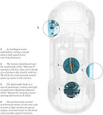 the mission volkswagen group annual report 2015 2 porsche 918 spyder fuel consumption in l 100 km combined from 3 1 to 3 0 energy consumption in kwh 100 km combined 12 7 co2 emissions in g km combined