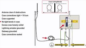 model sadiyg 06 wiring diagram,sadiyg \u2022 cita asia Animal Model Wiring Diagram at Model Sadiyg 06 Wiring Diagram