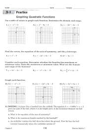 17 lovely practice worksheet graphing quadratic functions in 841455 graphing with the vertex form