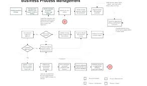 Flow Chart For Word Template