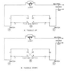 lutron three way switch wiring diagram images about switches single pole three way four way dimmer