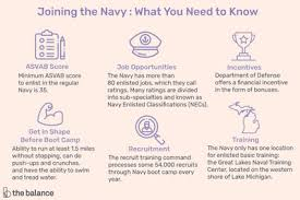 What To Know About Navy Basic Training