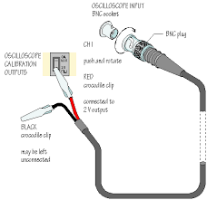 using an oscilloscope the diagram shows a lead a bnc plug at one end and crocodile clips at the other when the crocodile clip from the red wire is clipped to the lower