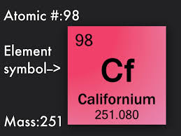 「inventor of 98 CF californium」の画像検索結果