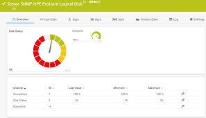 Snmp Hpe Proliant Logical Disk Sensor Prtg Network Monitor