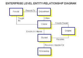 entity relationship diagram entity relationship diagram entity entity relationship diagram entity relationship diagram entity relationship diagram visio 2010 stencil