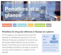 Penalties For Drug Law Offences At A Glance Www Emcdda