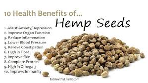 how to tell if hemp seeds have gone bad