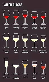 Red Wine Sweetness Chart Types Of Wine Chart Maralynchase Org
