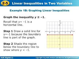 solving two variable inequalities math calculator answers