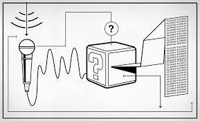 beyond measure instrumentation amplifiers hackaday beyond measure instrumentation amplifiers