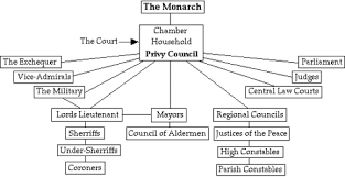 Image result for privy council image 2016