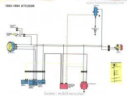 belimo actuator wiring floater wiring diagram insider belimo actuator wiring floater wiring diagram centre belimo actuator wiring floater