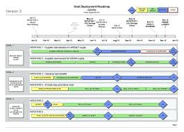 rollout strategy template. Rollout Strategy Template Strategy Delivery Template Strategic