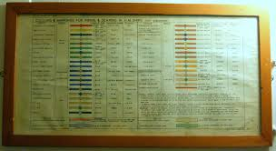 Pipe Color Chart File Hms Belfast Piping Colour Codes Jpg Wikimedia Commons