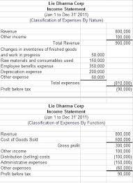 Components Of An Income Statement Inspiration Income Statement Components And Presentation Under 48 Uk Gaap