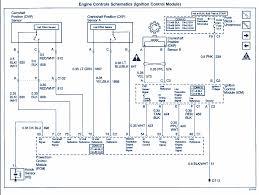 wiring diagram for 99 pontiac grand prix wiring diagram inside