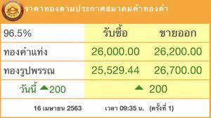 ราคาทองคำวันนี้ 16 เมษายน 2563 เช็กราคาทองคำแท่ง ทองรูปพรรณ