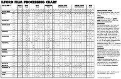 Film Processing Chart Photo Darkroom Film Paper Chemistry