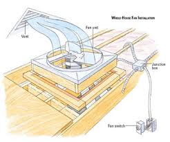 attic fan switch wiring diagram wiring diagram schematics installing a whole house ventilating fan how to install a fan or