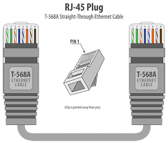 rj45 colors wiring guide diagram tia eia 568 a b ethernet