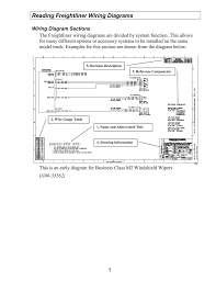 how to read a freightliner wiring diagram Freightliner Wireing Diagram Freightliner Wireing Diagram #27 freightliner wiring diagrams free
