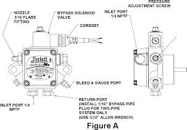 Oil Burner Pump Pressure Chart Oil Furnace Fuel Pump Thefactoryshop