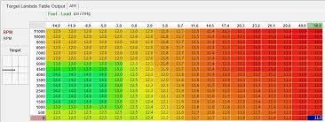 E85 Afr Chart Haltech Target Afr Chart Discussion Rx7club Com Mazda