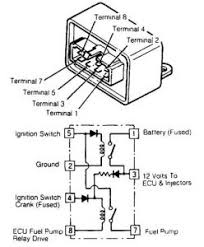 wiring diagram for 1991 acura legend wiring image 1991 acura integra wiring diagram 1991 image about wiring on wiring diagram for 1991 acura