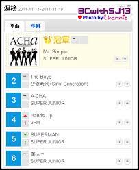 Kkbox Chart 11 11 20 Cap 2p Kkbox Taiwan Korea Daily Chart Result Of