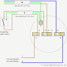 great cat5 wall socket wiring diagram uk plate fancy afif trailer socket wiring diagram uk great cat5 wall socket wiring diagram uk plate fancy