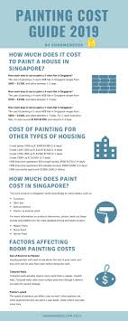 how much does it cost to paint a house in singapore