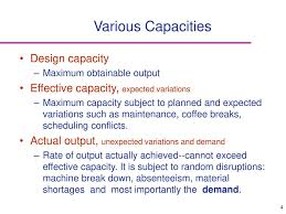 Design Capacity Chapter 5 Capacity Planning Ppt Download