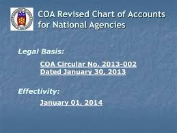 Ppt Coa Revised Chart Of Accounts For National Agencies