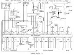 wiring diagrams for chevy trucks images 1995 chevy truck wiring diagram 1995 get image