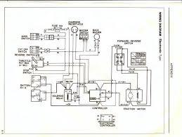 battery wiring diagram electric golf cart Harley Davidson Golf Cart Wiring Diagram battery wiring diagram electric golf cart attachment phpattachmentid25868stc1d1349311370 wiring diagram full version wiring diagram for harley davidson golf cart