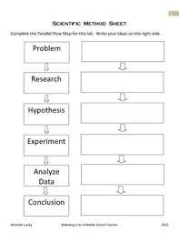 Science Experiment Chart Scientific Method Coin Lab Teaching Science Scientific