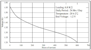 Button Cell Equivalent Chart Lr44 Battery Equivalent