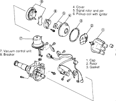 07 27 8 to control ignition timing advance the relationship between signal rotor and pick up coil varies engine load vacuum advance mechanism and engine