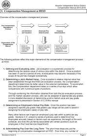 physics question paper ssc cgl