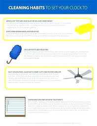 ceiling fan rotation in summer which way should blades on turn a rotate the summertime best