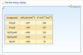 Free Energy Chart Chemistry Upper Secondary Ydp Chart The Free Energy