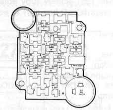 fuse box on 1979 chevy truck fuse wiring diagrams online