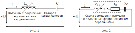 Реферат Исследование цепи переменного тока с последовательным  Исследование цепи переменного тока с последовательным соединением активного сопротивления индуктивности и емкости