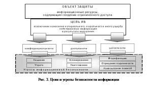 Реферат Модели угроз безопасности систем и способы их реализации  Угрозы классифицируются по возможности нанесения ущерба субъекту отношений при нарушении целей безопасности Ущерб может быть причинен каким либо субъектом