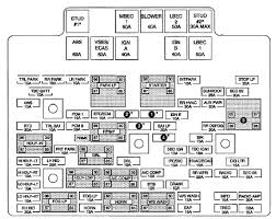 chevy avalanche fuse diagram wiring diagram option